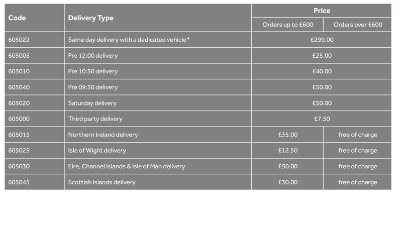 Delivery Price Table